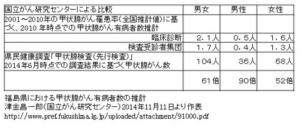 fukusima90-2