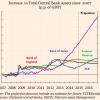 日本国債暴落近し!