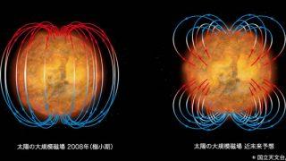 太陽が4極化し地球も大きく変動している。