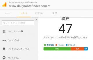 とても多くの人にご覧いただいています。ありがとう!
